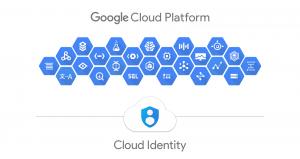 Cloud Identity