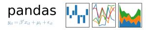 機械学習させるExcelデータは、Pandasで取り込むと簡単